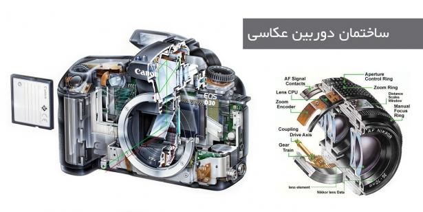 ساختار دوربین عکاسی و عملکرد اجزای دوربین عکاسی