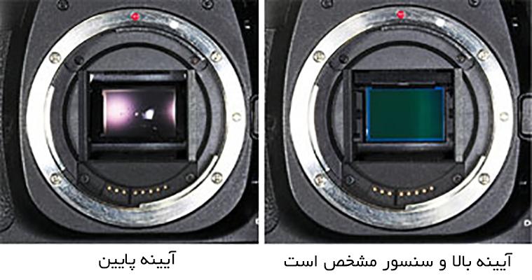 ساختمان دوربین عکاسی آیینه باز و بسته