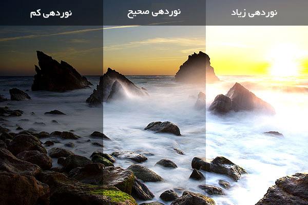 برکتینگ عکاسی axnight.com