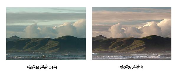 فیلتر پلاریزه در عکاسی